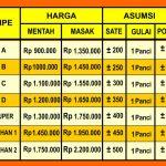Harga aqiqah surabaya 2019