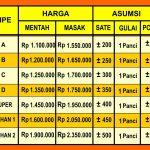 Daftar Harga Aqiqah Surabaya