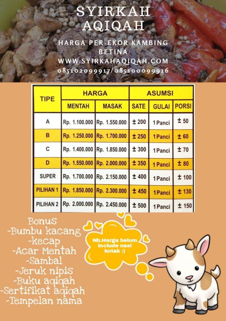 daftar Harga kambing aqiqah
